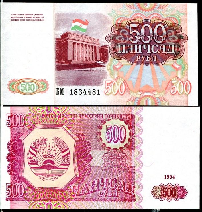 система тысяч рублей на таджикистан оформлении договоров